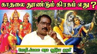காதலில் வெற்றி யாருக்கு   ஆதித்ய குருஜி  Aditya Guruji  Aadhan Aanmeegam