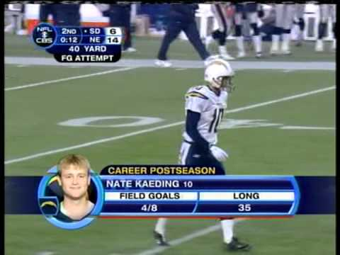 Chargers vs. Patriots, AFC Title game, 2008