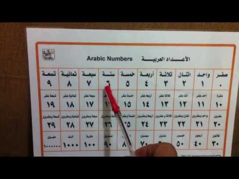 Arabic Numbers from 0 to 1000000 in less than two minutes !!