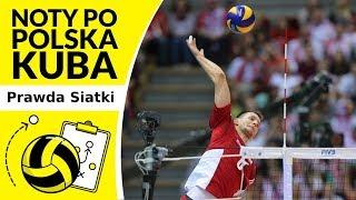 Polska-Kuba 3-1 ... Jakie noty dla polskich siatkarzy i trenera ?