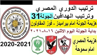 ترتيب الدوري المصري وترتيب الهدافين الاثنين 16-8-2021 الجولة 31 - فوز بيراميدز وهزيمة المصري