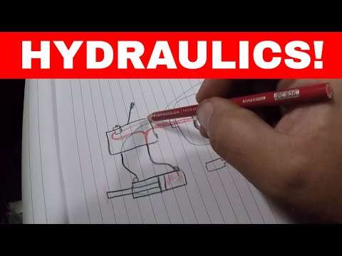 Hydraulics - Cylinders, Valves, Pumps, Accumulators And How They Work