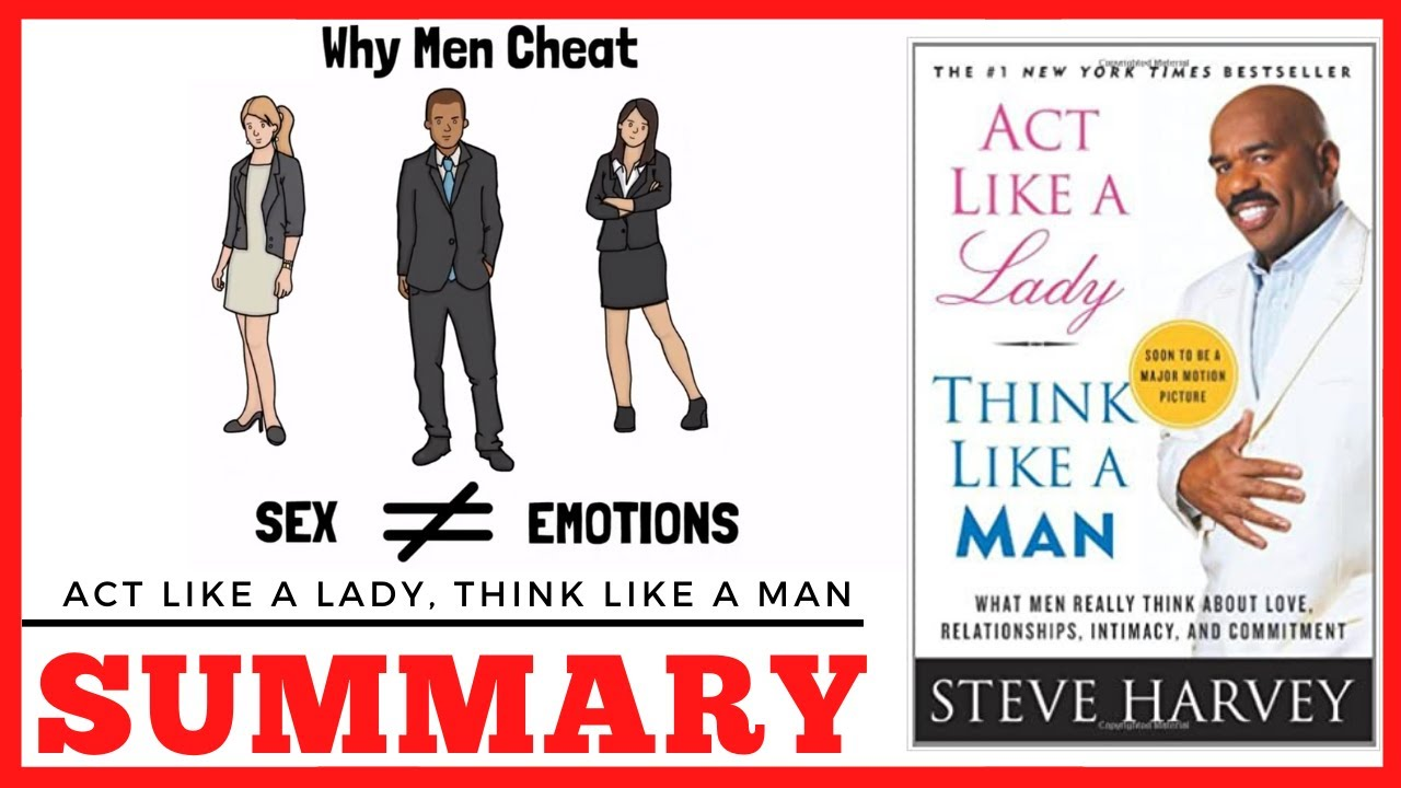 Download Act Like A Lady, Think Like A Man by Steve Harvey Animated Book Summary