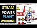 STEAM POWER PLANT - ANUNIVERSE 22