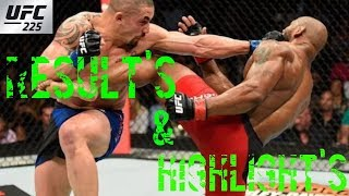 UFC 225 Robert Whittaker vs Yoel Romero Results and Highlights From Chicago - UFCTALKS