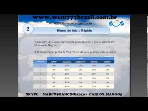 WCM 777 - World Capital Market Brasil