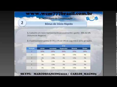 WCM 777 - World Capital Market Brasil