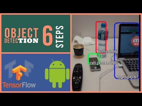 Tensorflow Android: Real-time Object Detection in 6 steps