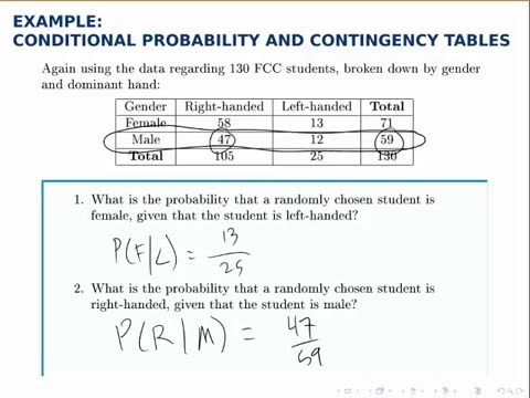 Probability Example: Conditional Probability with a Contingency Table