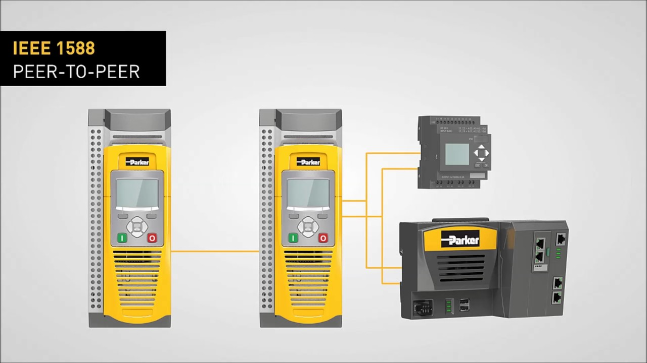 Parker's AC Variable Frequency Drives, HP Rated - AC30 Series North America