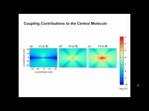 A quantum dynamical comparison of the electronic couplings derived from quantum electrodynamics ...