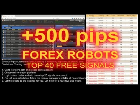 Forex brokers with zar accounts