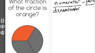 (3.NF.1) What is a fraction