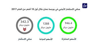 انخفاض صافي الاستثمار الأجنبي في بورصة عمان بأول 10 أشهر من العام الحالي - (2-11-2017)