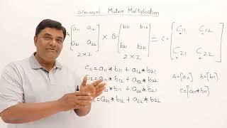 2.9 Strassens Matrix Multiplication