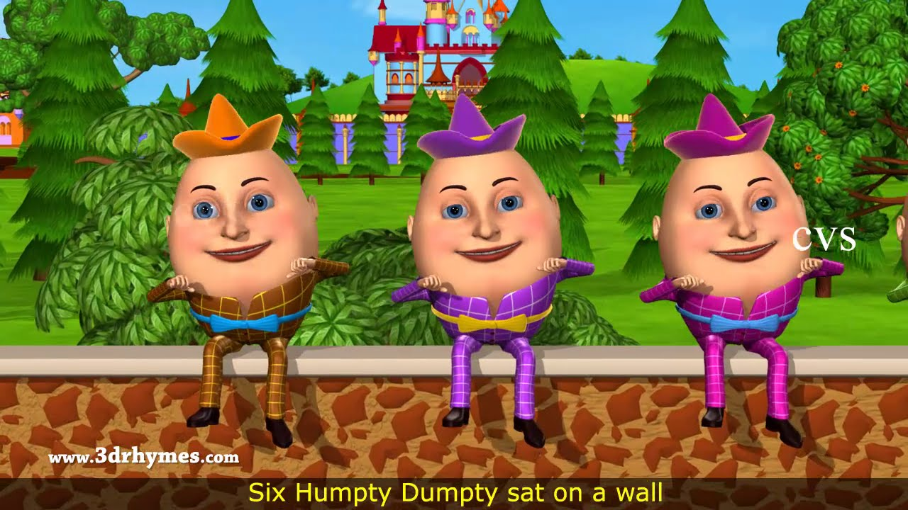 Humpty Dumpty Nursery Rhyme Animation English Rhymes For Children You