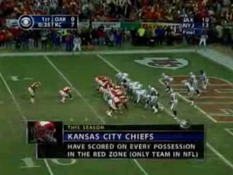 Priest Holmes Highlights 2003 Record Breaking Season Kansas City Chiefs