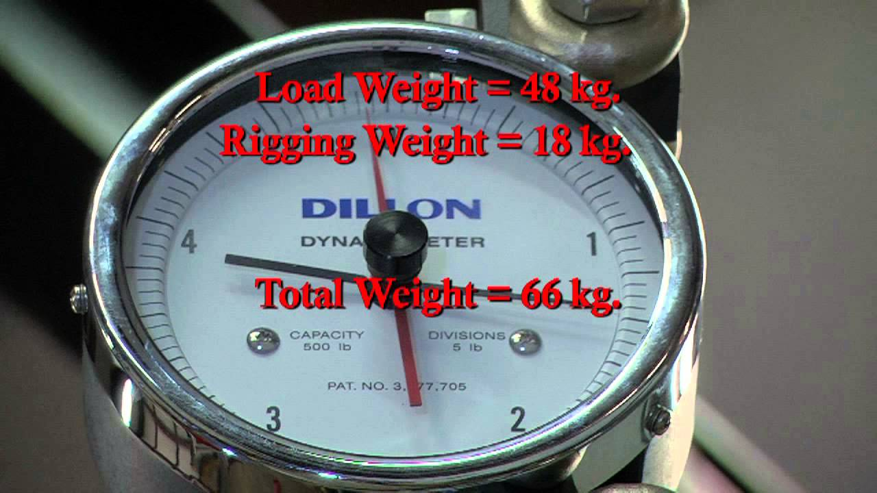 Crosby Rigging Tips - Sling Angles & SlingTension - Metric - YouTube