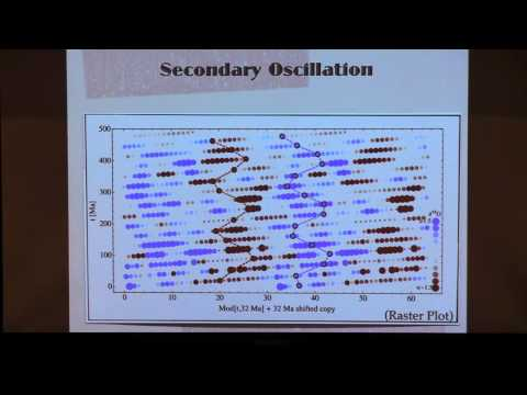 Colloquium, October 2nd, 2014 -- Cosmic Rays, Solar Forcing and 20th Century Climate Change