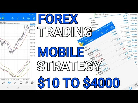 Forex Trading Using