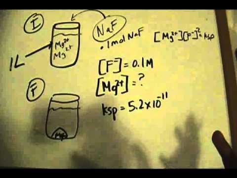 Solubility Product Constant (Ksp) Part 5/5