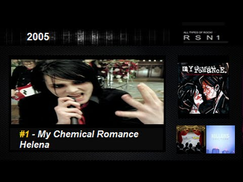 2005 - Top 30 - The Best Rock / Alternative Songs