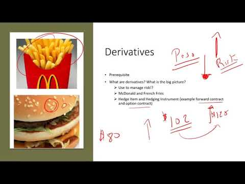 IFRS 9 Derivatives Hedge Accounting IFRS Lectures ACCA Exam International Accounting default