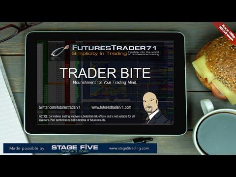 09-18-2015-trader-bite-(post-fomc)
