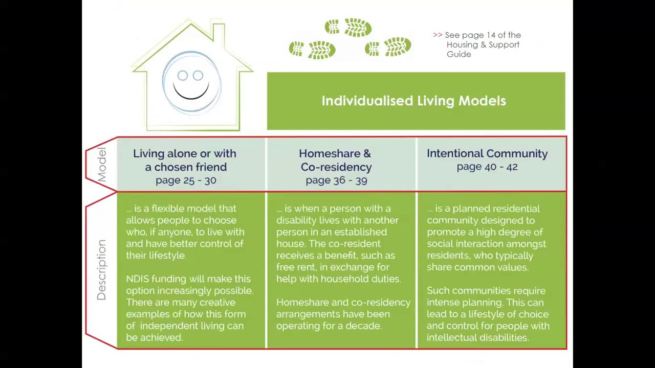 Housing and Tenancy - Community Services