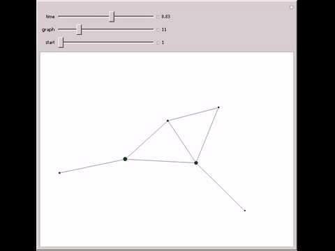 computational geometry algorithms