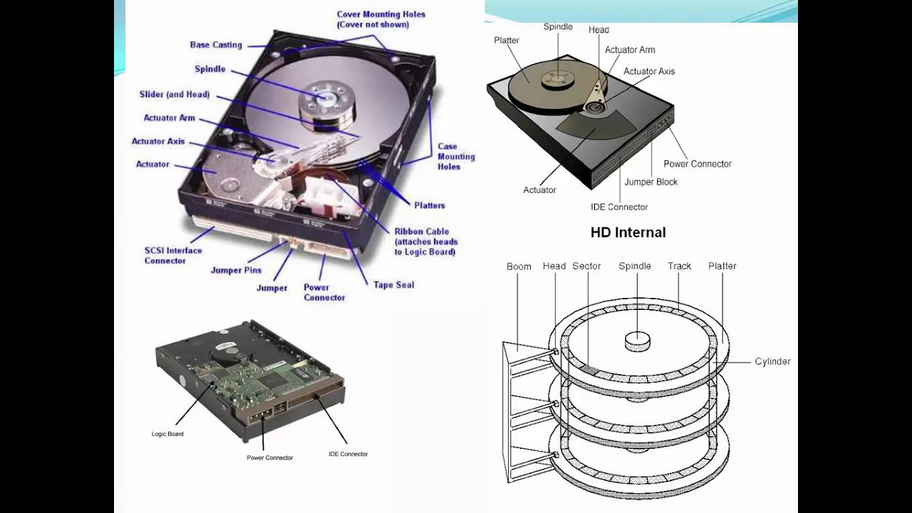 DIFFERENT TYPES OF HARD DISK PDF DOWNLOAD