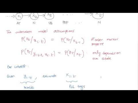 RNN GRU Analysis