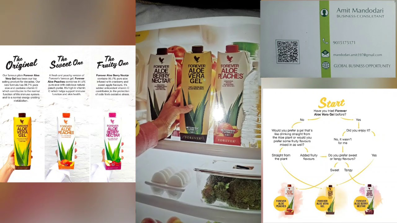 PRODUCT CATALOGUE 2019 FOREVER LIVING PRODUCTS REVIEW
