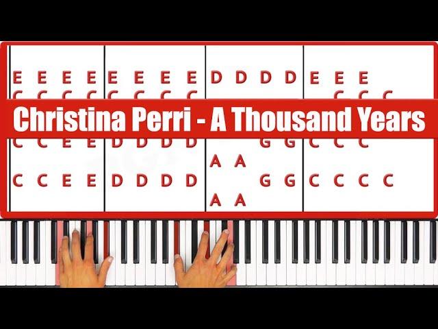 How To Play A Thousand Years Christina Perri Piano Tutorial ...