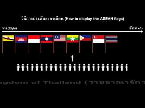 การประดับธงอาเซียน (How to display the ASEAN flags)