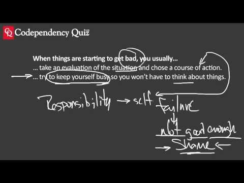 Codependency Quiz—Avoiding Problems