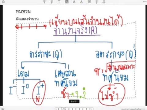 อินไซด์ O-Net ม.3 คณิตศาสตร์ (10 ก.พ. 59)