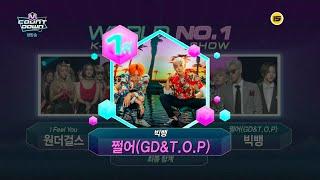 Gambar cover BIGBANG(GD&T.O.P) - '쩔어(ZUTTER)' 0820 M COUNTDOWN : NO.1 OF THE WEEK