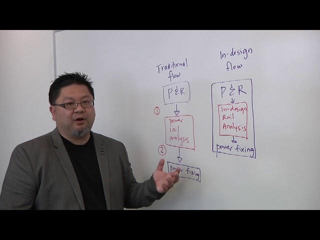In-Design Power Rail Analysis
