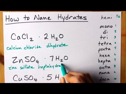 How To Name Hydrates
