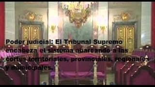 Vídeo Formas de Gobierno