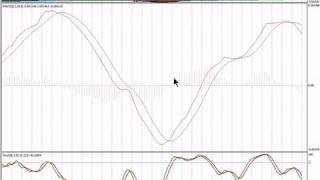 FOREX Training  - Timing Your FOREX Trades Pt 2