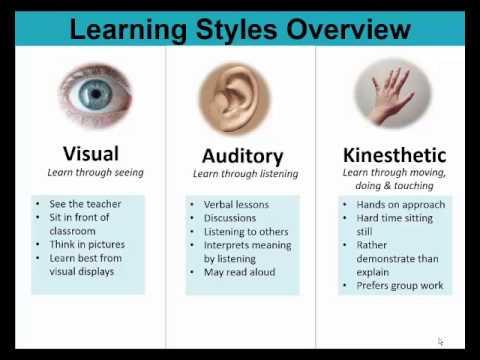 Learning Styles- VAK