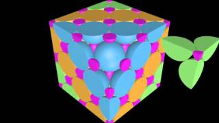 55- Halite (Sodium Chloride) cubic close packing crystal structure