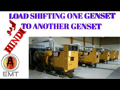 HOW INTELIVISION8 MAKE PARALLEL/SYNCHRONIZE TOW OR MORE GENERATORS IN URDU/HINDI thumbnail