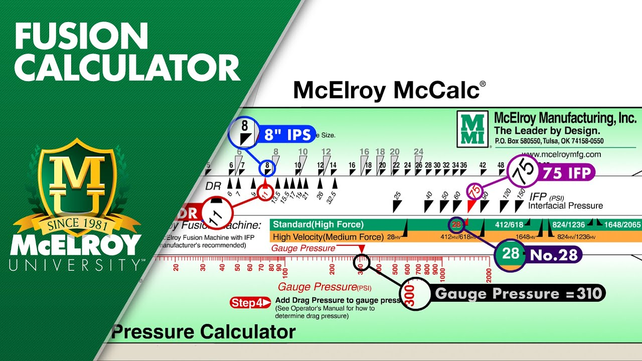 Using the mcelroy fusion slide calculator youtube nvjuhfo Image collections