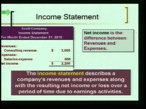 "Accounting 1: Program #4 - ""Intro to Financial Statements"""