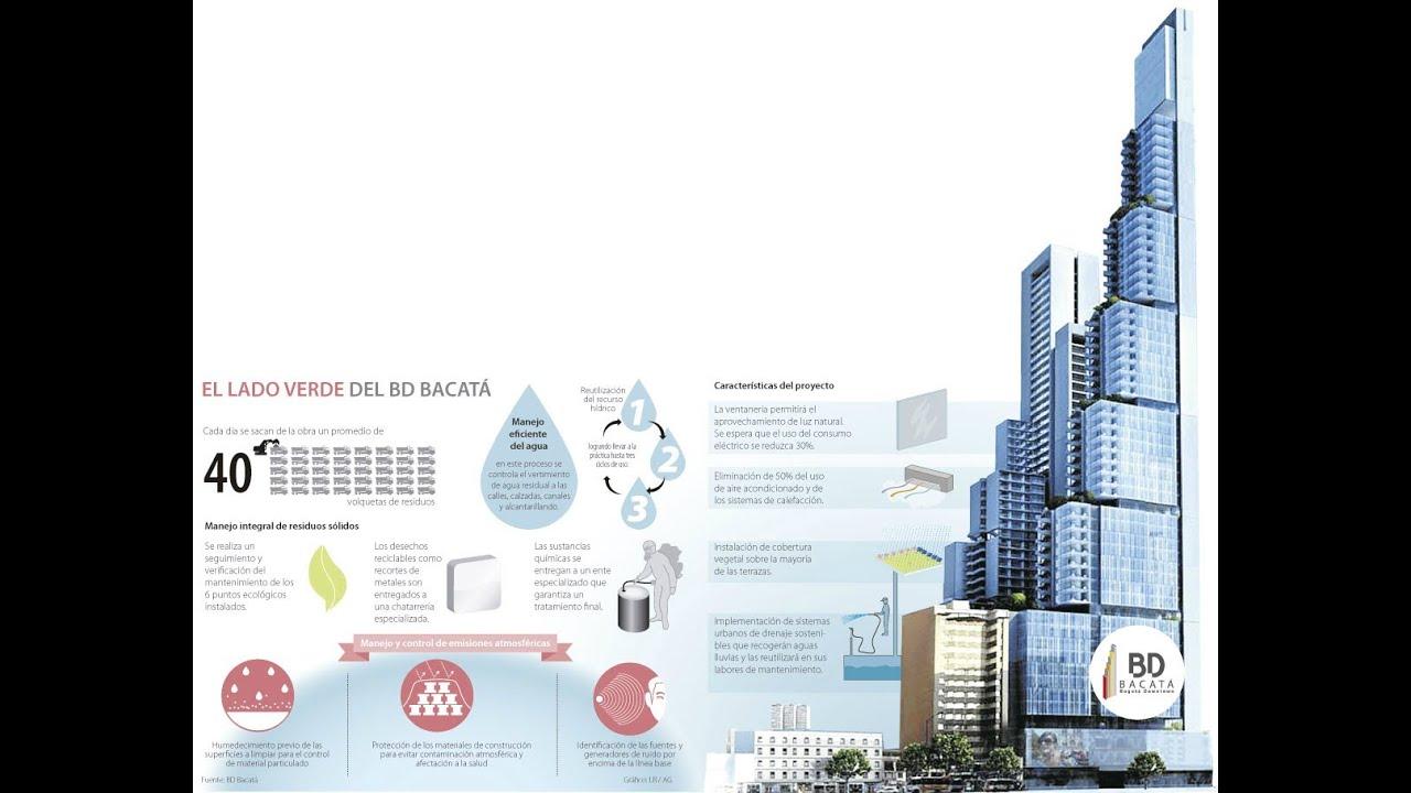 la construccin del edificio ms alto de colombia avanza con xito youtube
