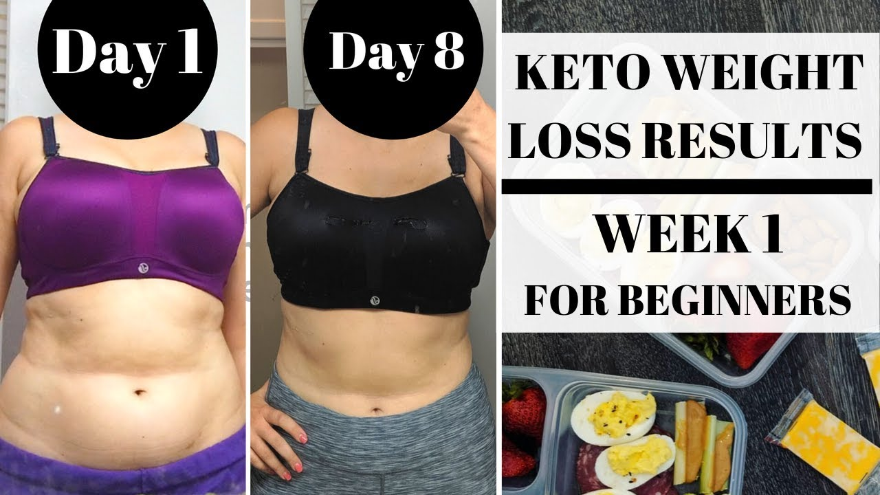 <div>KETO WEIGHT LOSS → WEEK 1 MEAL PLAN & WEIGH IN</div>