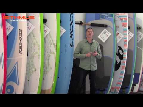 WindSUP - Paddleboarding or Windsurfing. These WindSUP boards do it all!
